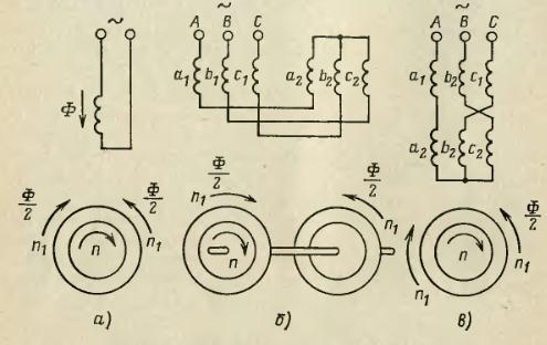 однофазный электродвигатель