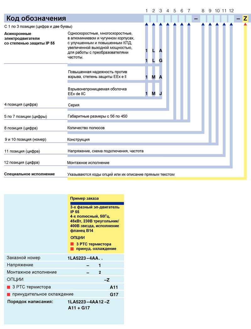 Расшифровка обозначений электродвигателей Siemens